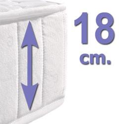 18 cm.