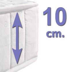 10 cm.