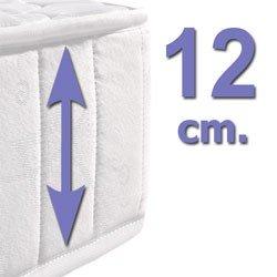 12 cm.
